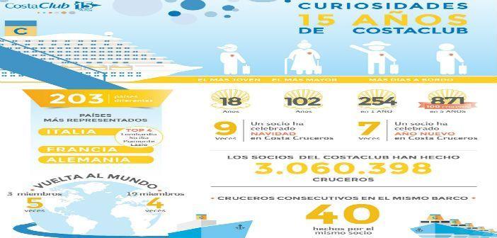 costa_club